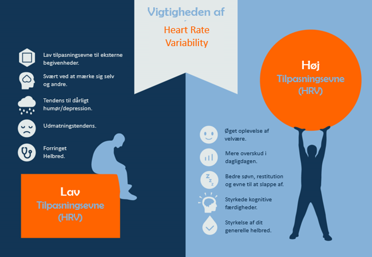 heart rate variability (HRV) stormpsykologi
